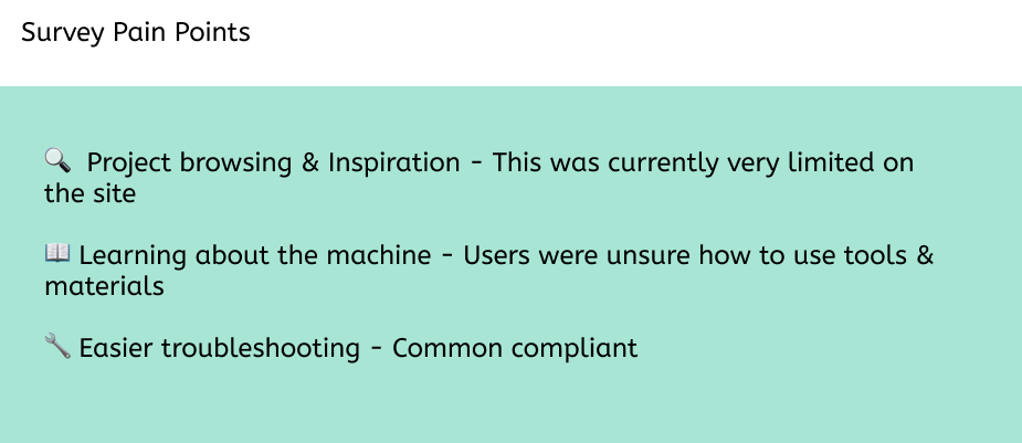 Survey pain points - Users could not browse projects easily, users were unsure how to use materials and machines, troubleshooting help was a high request