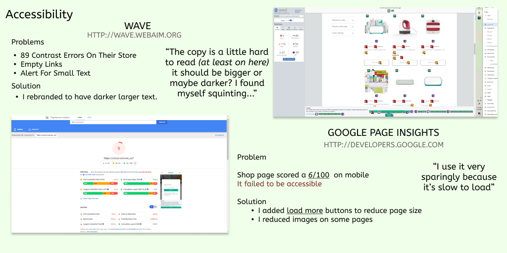 Screenshots showing contrast and page speed issues using WAVE Accessibility tool and Google Page Insights.