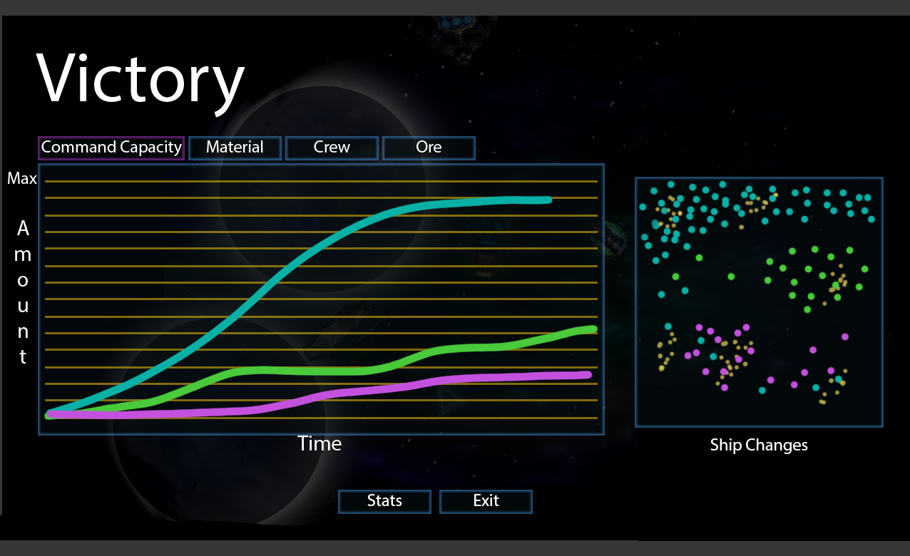victory screen stats